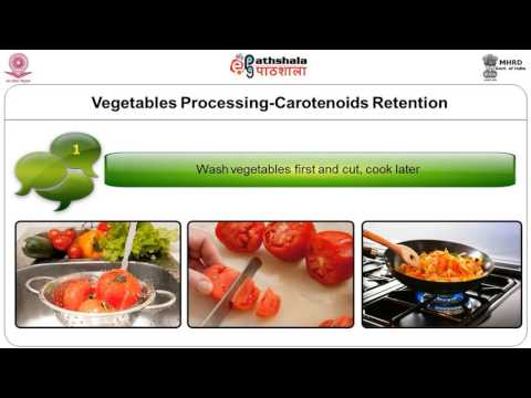 Carotenoids Beta carotene, Lycopene and Lutein