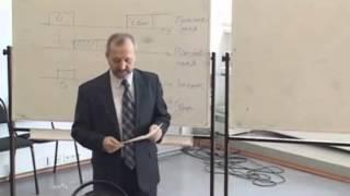 лекция 13: Система прерываний