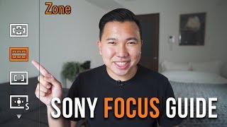 Mastering Sony AutoFocus 2019 | For a7RIV a7III a7RIII a7SII a6300 a6400 a6500