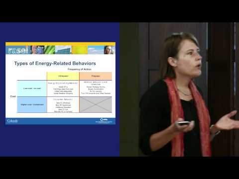 Karen Ehrhardt-Martinez: Myths and Realities of Individual and Social Behavior