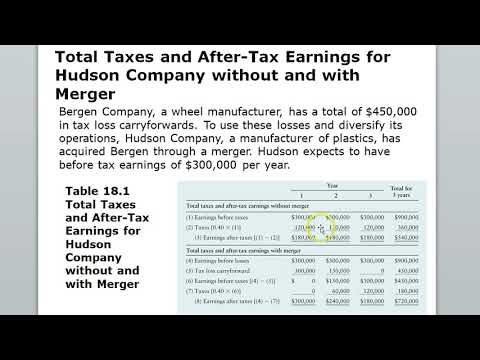 M&A, LBO Chapter 18 Part 1