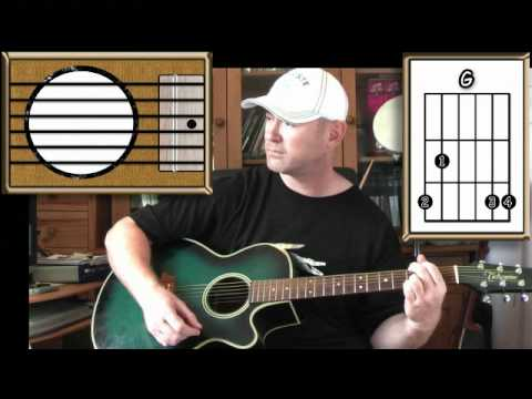 Home - Chris Daughtry - Acoustic Guitar Lesson
