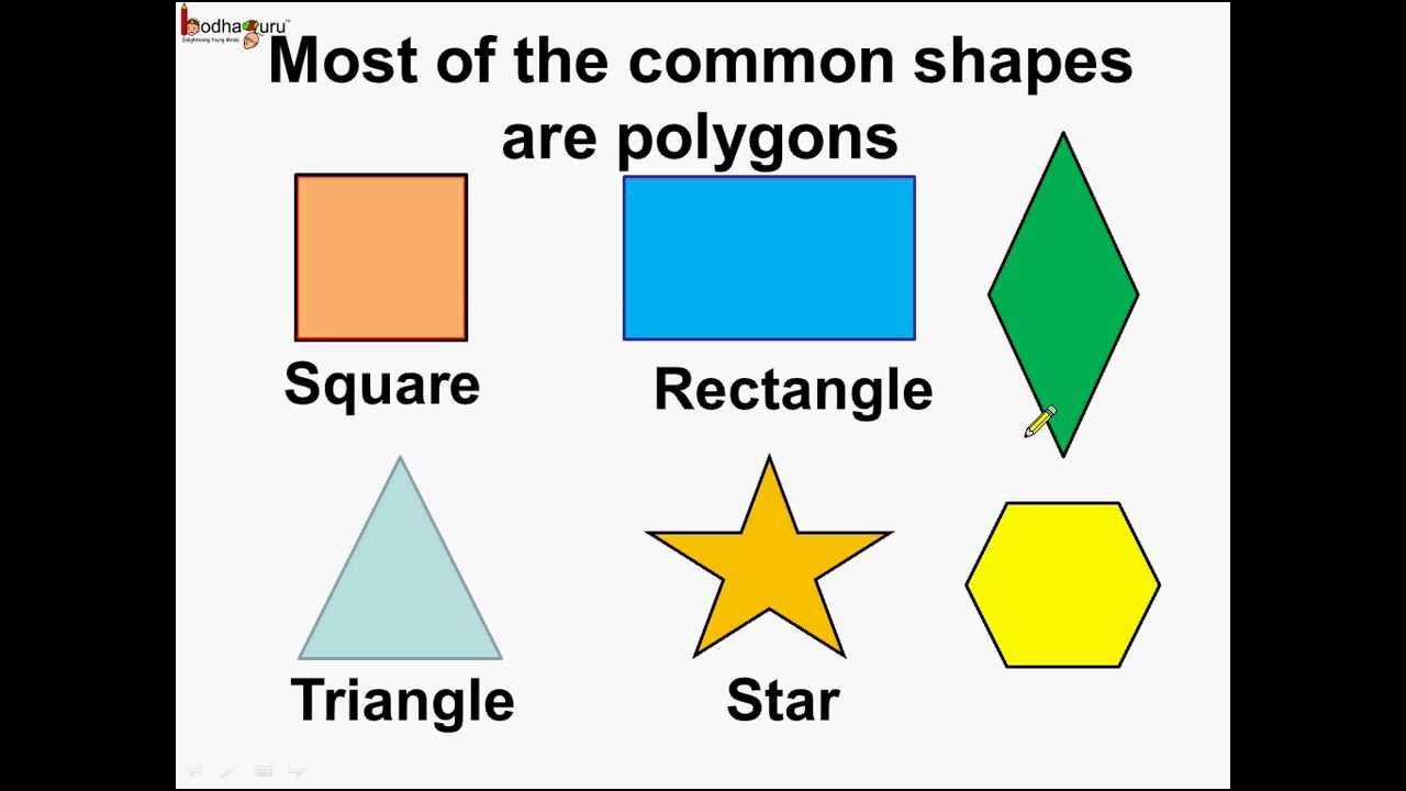 What common objects are shaped like hexagons  Quora
