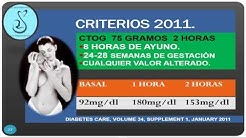 hqdefault - Alad Diabetes Gestacional