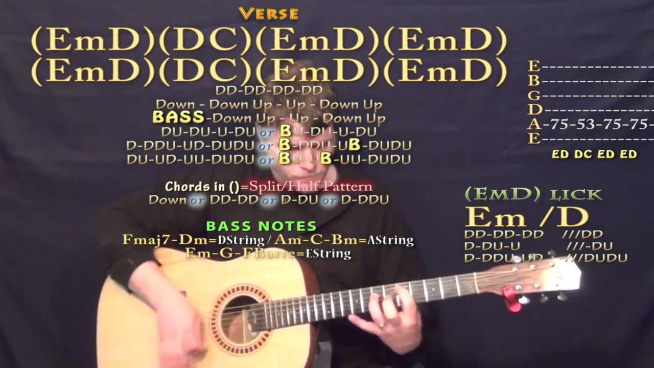 Uma Thurman Fall Out Boy Guitar Lesson Chord Chart Youtube