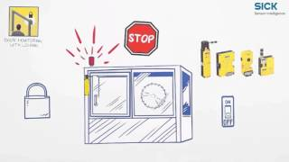 2. Comment choisir le bon interrupteur de sécurité? | SICK AG