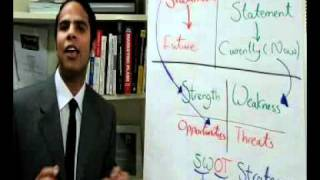 How to write a vision and mission statements (Arabic).flv