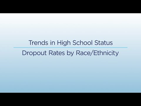 Trends In High School Status Dropout Rates By Race/Ethnicity