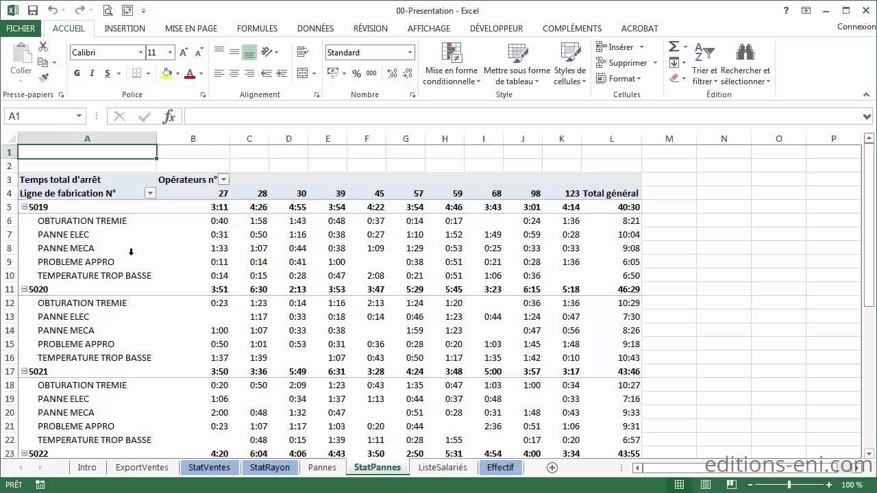 Tableaux Croises Dynamiques Avec Excel Exemple De Tableaux Croises Dynamiques Youtube