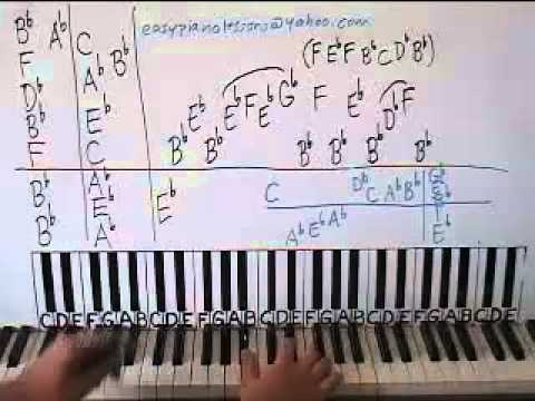 How To Play Lithium by Evanescence Piano Lesson Shawn Cheek Tutorial
