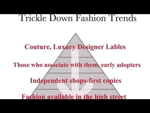 Trickle-Down Fashion Trends : Fashion Design for Beginners