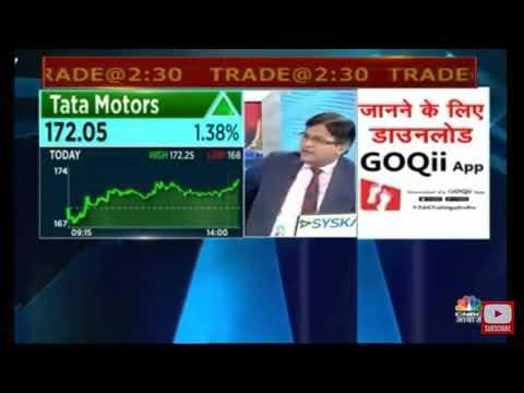 Time to buy Tata Motors, Yes Bank ???