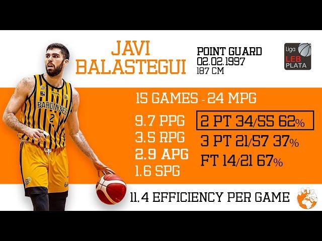Javi Balastegui 2020-21 LEB Plata Pardinyes Highlights