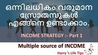 INCOME Strategy:- Part 1 :Multiple source of INCOME : Active Vs Passive Income { Malayalam}
