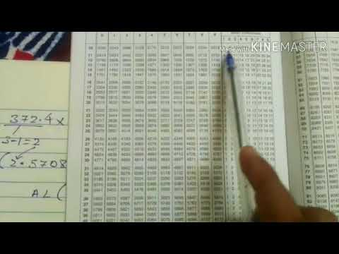 How to use log table book