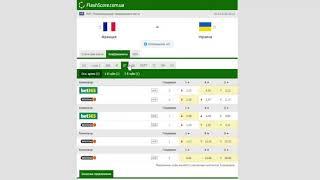 Франция Украина Прогноз и обзор матч на футбол 08 октября 2020 товарищеские матчи
