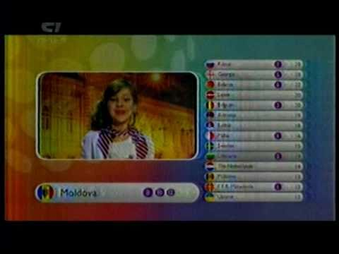 Song  And Voting Vladimir Arzumanyan