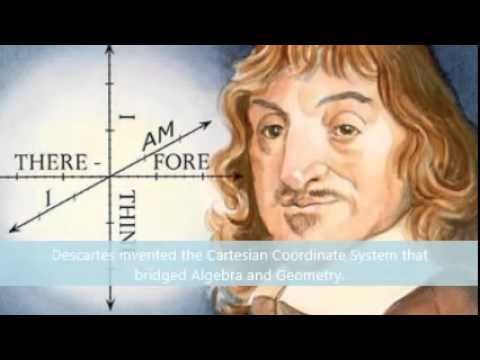 The Discovery of the Cartesian Coordinate System