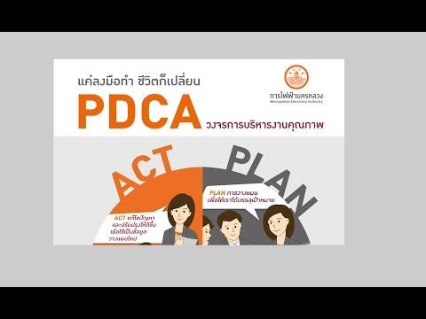 สารคดี การไฟฟ้านครหลวง PDCA