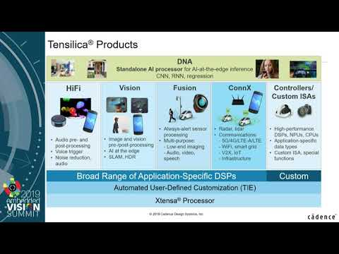 Cadence's Pulin Desai Describes the Latest Tensilica-based Vision and AI Processor Family (Preview)