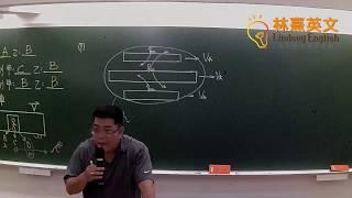 聖達教育‧林熹英文 陳毅老師 國中理化 九年級 精彩課堂短片