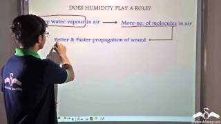 Factors affecting speed of sound