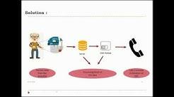 23. IoT Smart Healthcare - An application