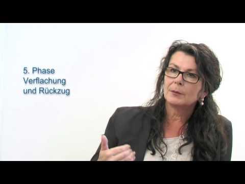 Coaching zum Thema Burnout - Fernsehbeitrag