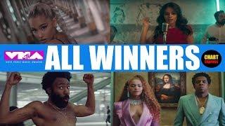 VMA's 2018 - ALL WINNERS | 2018 MTV Video Music Awards Winners | August 20, 2018 | ChartExpress