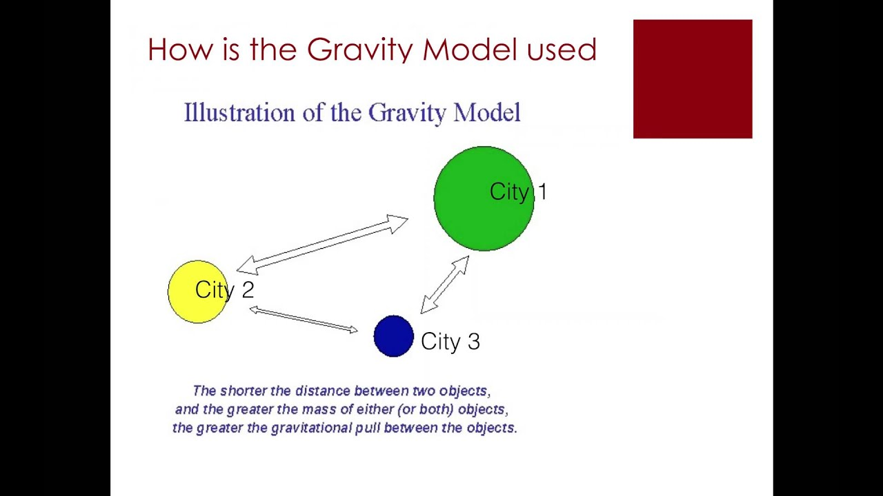 the gravity model 165 2 a gravity model of immigration immigration, like international trade, is driven by the attractive force between immigrant source and des.