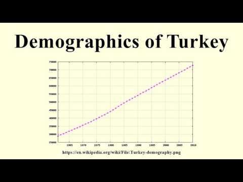 Demographics of Turkey