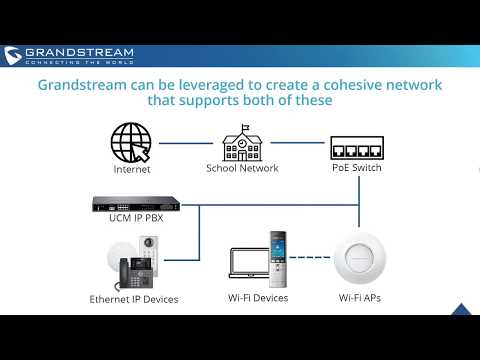 Deploying Unified Communications for K-12 School Networks