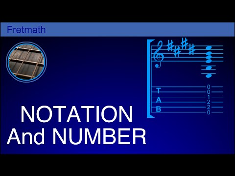 Notation and Number