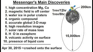 Astronomy - Ch. 10: Mercury (42 of 42) Messenger's Main Discoveries