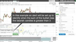 Trading Strategy based on Bullish vs Bearish Candle Count