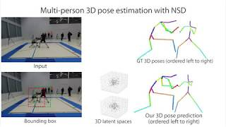 Realtime Multi-Person 2D Human Pose Estimation using Part