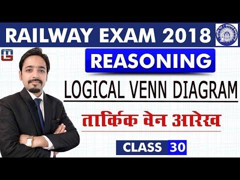 Venn Diagram | Class - 30 | Reasoning | RRB | Railway ALP / Group D | 8 PM