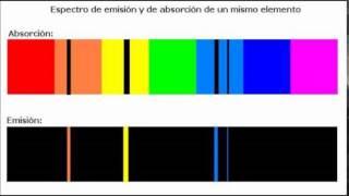 Espectros de emisión y absorción de gases  Unidad 3  Equipo 4