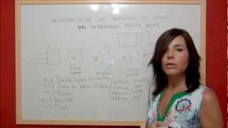 QUIMICA Interpretación del espectro de emisión del hidrógeno según el modelo atómico de Bohr