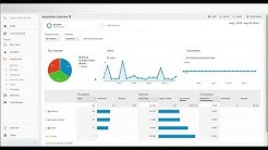 How to Track Website KPIs using Google Analytics