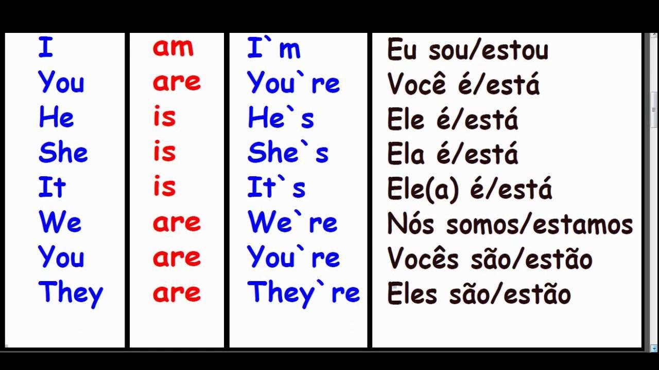 Ingles Lista Pasado Futuro Y Verbos De Presente En