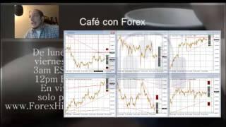 Forex con Café del 28 de Octubre