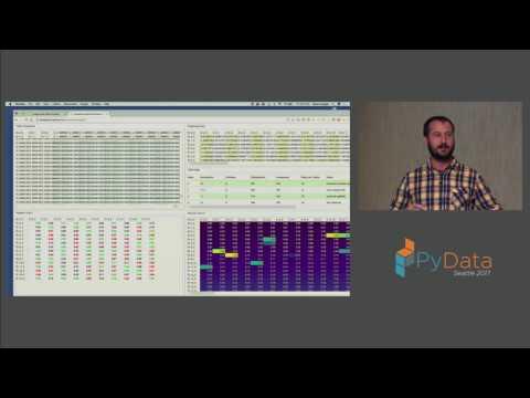The evolution of Jupyter Notebook: Jupyter Lab - Mohtadi Ben