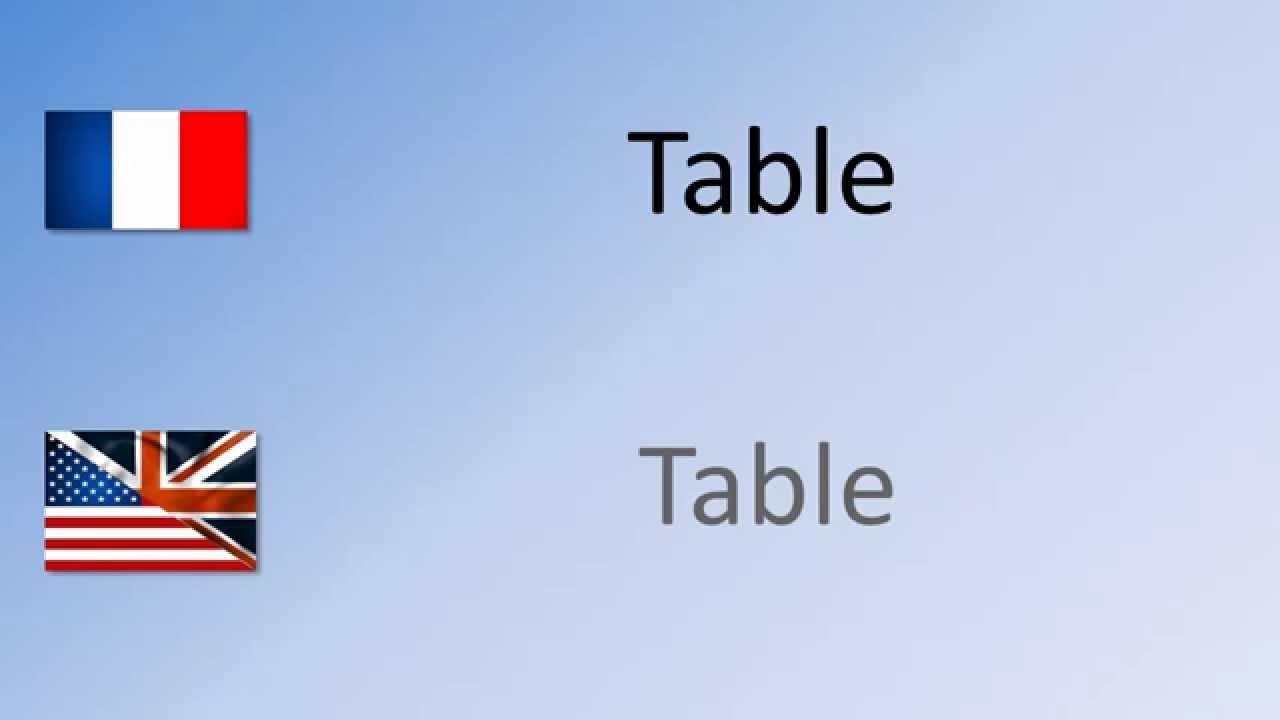How to Pronounce Sur La Table