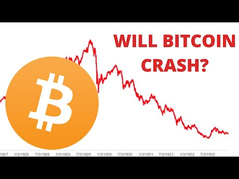 Is Bitcoin About To Crash 95%? (Tether Bitcoin Manipulation)