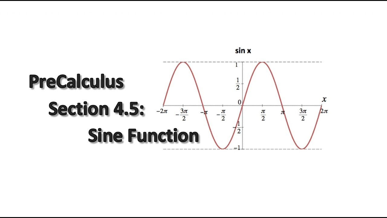 PreCalculus Section 4.5: Graphing Trigonometric Functions