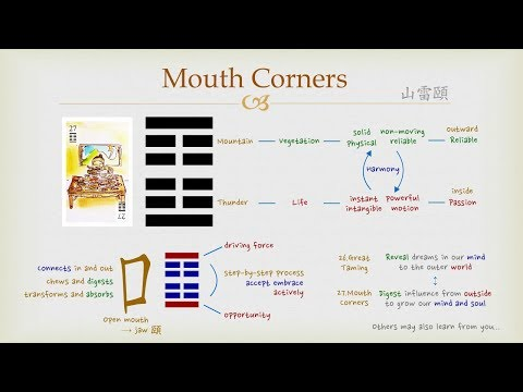 Goodie's I Ching - #27 Mouth Corners (Hexagram)