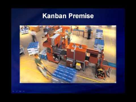 Kanban Production System Basics Youtube