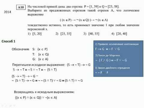 Информатика алгебра логики задачи с решениями решение задачи по дигибридному