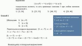 Вебинар по информатике Решение задач на ЕГЭ по теме Элементы алгебры логики